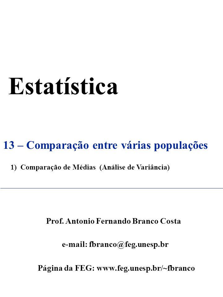 Comparação de Médias de Várias Populações A partir de uma análise visual é razoável supor que H 0 deve ser REJEITADA.