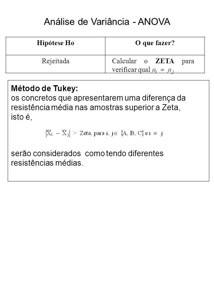 Calcular o ZETA para verificar qual Hipótese HoO que fazer.