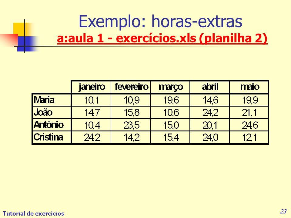 Tutorial de exercícios 23 Exemplo: horas-extras a:aula 1 - exercícios.xls (planilha 2)a:aula 1 - exercícios.xls (planilha 2)
