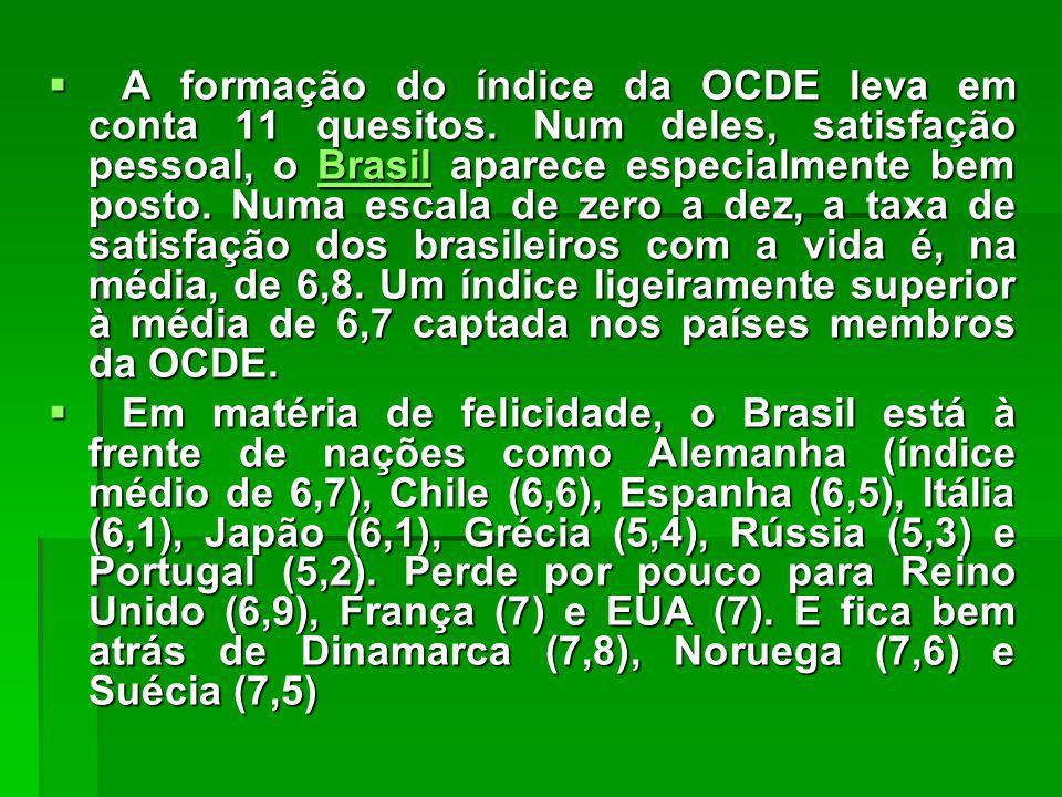 A formação do índice da OCDE leva em conta 11 quesitos.