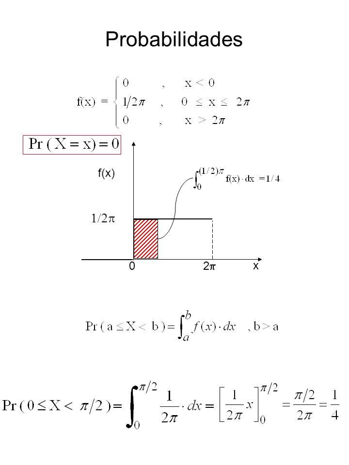 Probabilidades 0 2 f(x) x