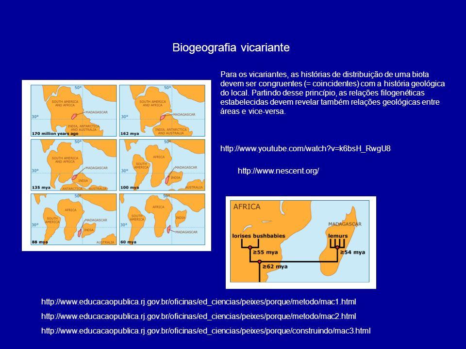 Biogeografia vicariante Para os vicariantes, as histórias de distribuição de uma biota devem ser congruentes (= coincidentes) com a história geológica