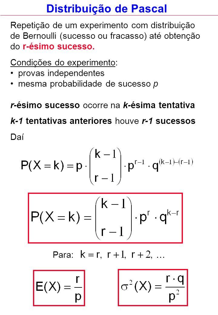 Repetição de um experimento com distribuição de Bernoulli (sucesso ou fracasso) até obtenção do r-ésimo sucesso. Condições do experimento: provas inde