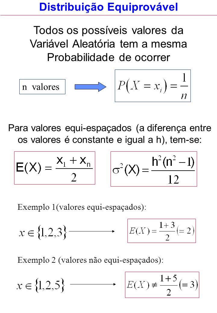 Distribuição Equiprovável Todos os possíveis valores da Variável Aleatória tem a mesma Probabilidade de ocorrer n valores Para valores equi-espaçados