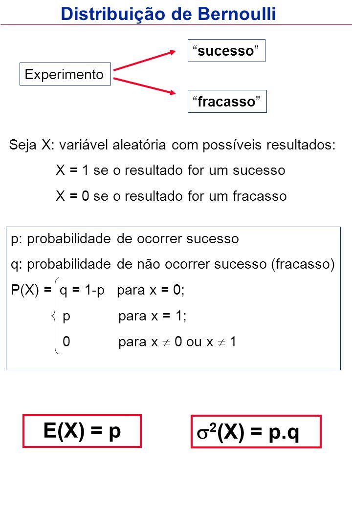 Distribuição de Bernoulli Experimento sucesso fracasso Seja X: variável aleatória com possíveis resultados: X = 1 se o resultado for um sucesso X = 0