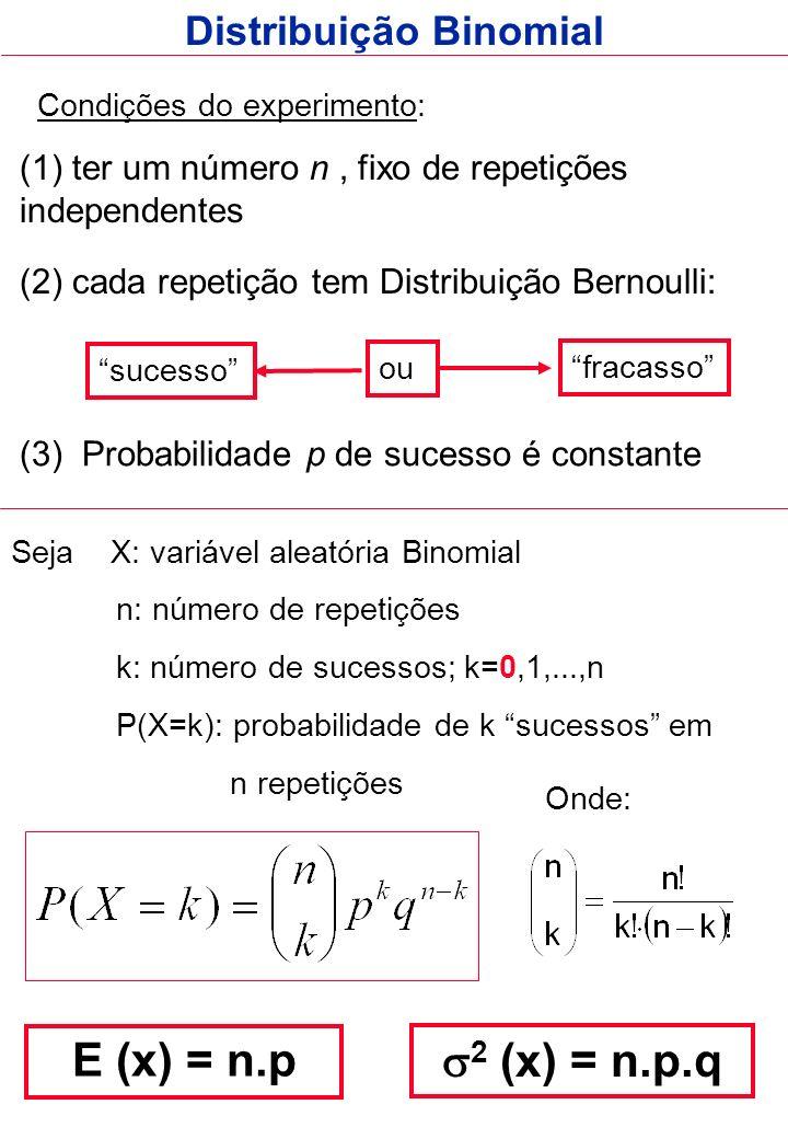 Seja X: variável aleatória Binomial n: número de repetições k: número de sucessos; k=0,1,...,n P(X=k): probabilidade de k sucessos em n repetições Dis