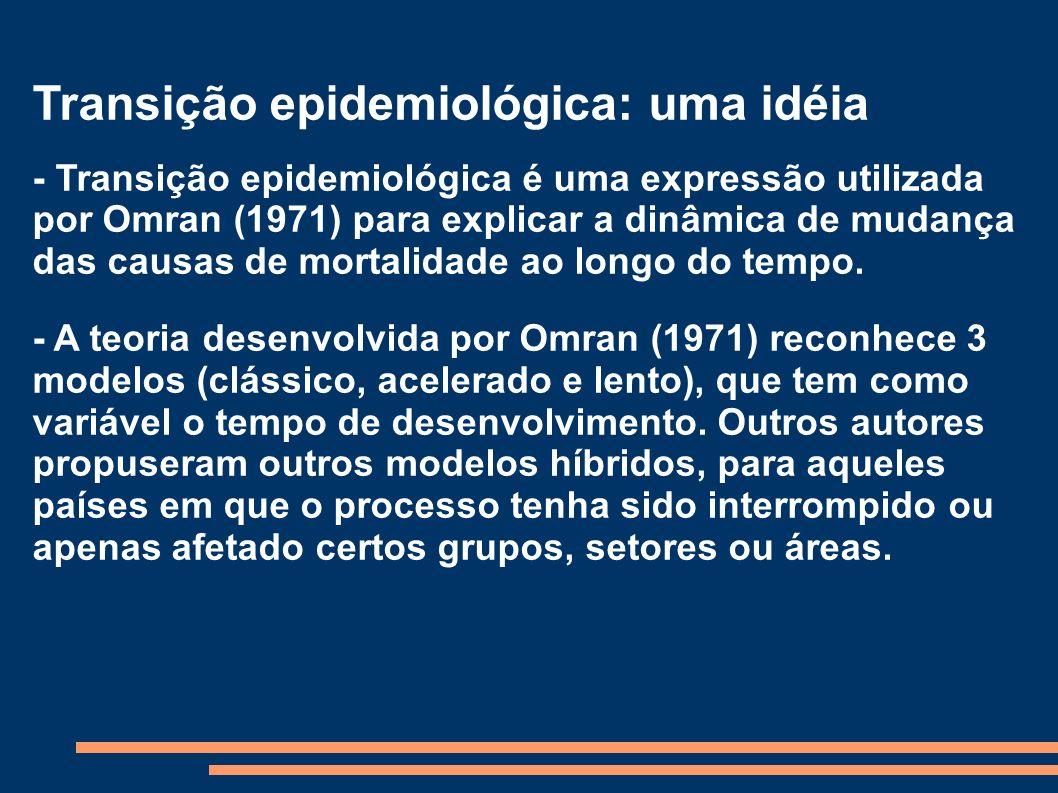 Transição epidemiológica: uma idéia - Transição epidemiológica é uma expressão utilizada por Omran (1971) para explicar a dinâmica de mudança das caus