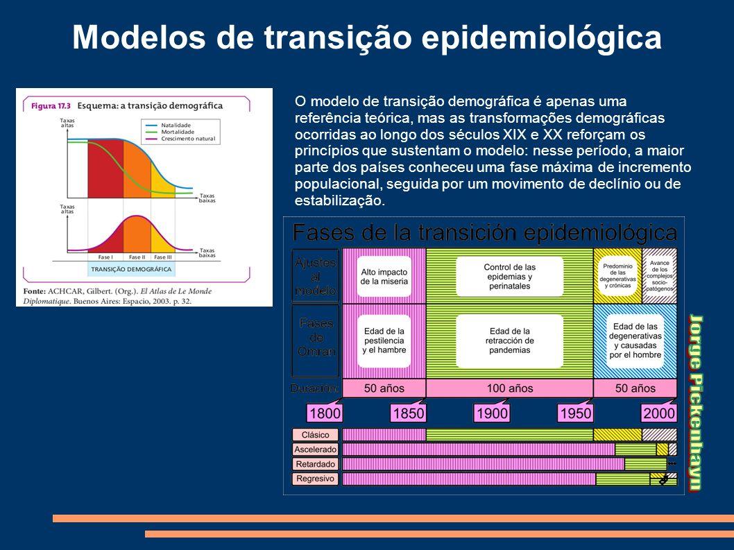 O modelo de transição demográfica é apenas uma referência teórica, mas as transformações demográficas ocorridas ao longo dos séculos XIX e XX reforçam