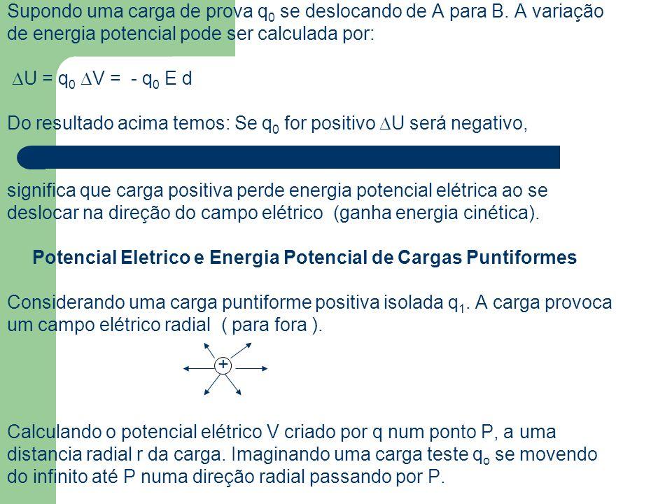 Supondo uma carga de prova q 0 se deslocando de A para B. A variação de energia potencial pode ser calculada por: U = q 0 V = - q 0 E d Do resultado a