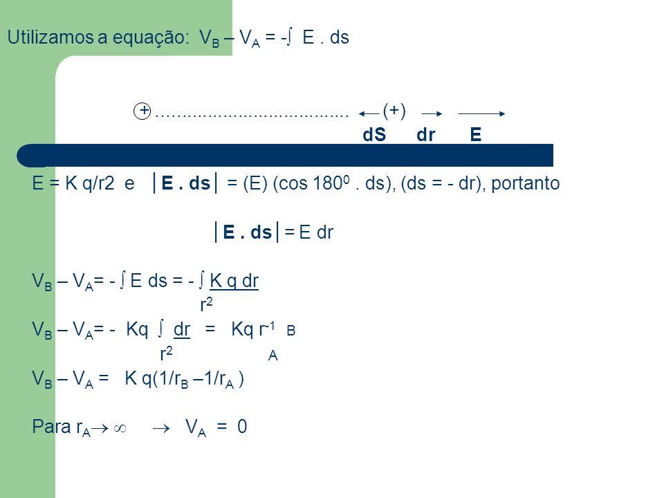 Utilizamos a equação: V B – V A = - E. ds +...................................... (+) dS dr E E = K q/r2 e E. ds = (E) (cos 180 0. ds), (ds = - dr), p