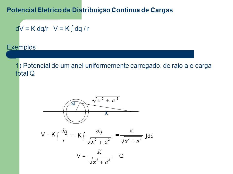 Potencial Eletrico de Distribuição Continua de Cargas dV = K dq/r V = K dq / r Exemplos 1) Potencial de um anel uniformemente carregado, de raio a e c
