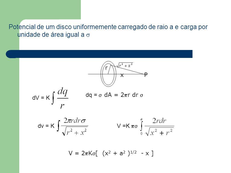 Potencial de um disco uniformemente carregado de raio a e carga por unidade de área igual a x P r dV = K dq = dA = 2r dr dv = K V =K V = 2K[ (x 2 + a