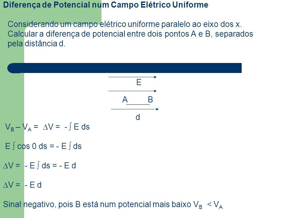 Diferença de Potencial num Campo Elétrico Uniforme Considerando um campo elétrico uniforme paralelo ao eixo dos x. Calcular a diferença de potencial e