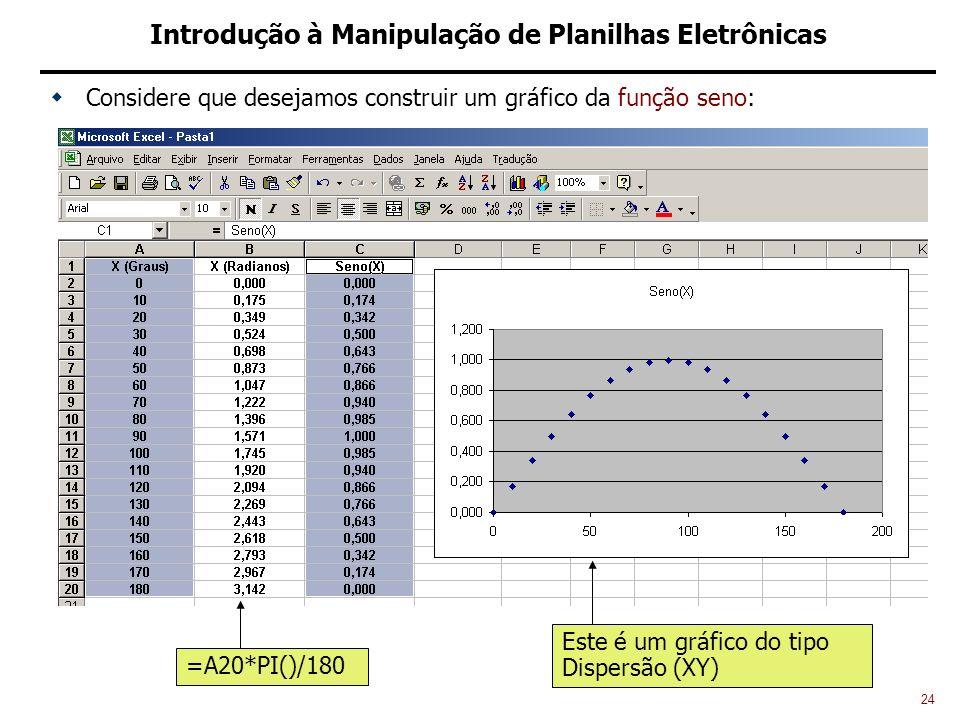 24 Introdução à Manipulação de Planilhas Eletrônicas Considere que desejamos construir um gráfico da função seno: Este é um gráfico do tipo Dispersão (XY) =A20*PI()/180