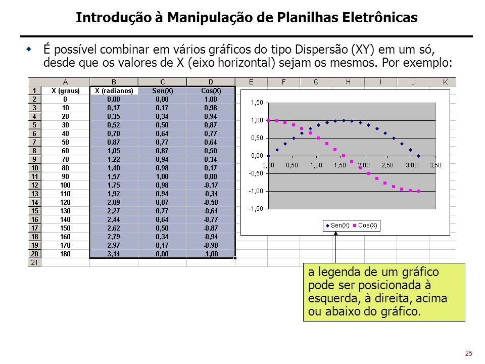 25 Introdução à Manipulação de Planilhas Eletrônicas É possível combinar em vários gráficos do tipo Dispersão (XY) em um só, desde que os valores de X (eixo horizontal) sejam os mesmos.