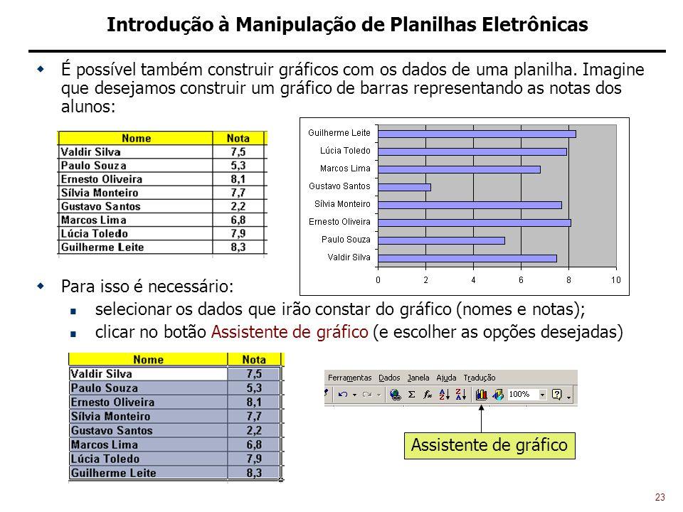 23 Introdução à Manipulação de Planilhas Eletrônicas É possível também construir gráficos com os dados de uma planilha.