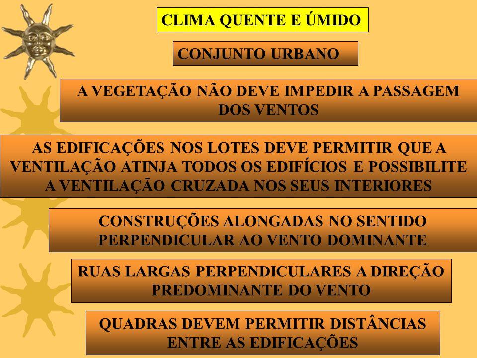 CLIMA QUENTE E ÚMIDO CONJUNTO URBANO A VEGETAÇÃO NÃO DEVE IMPEDIR A PASSAGEM DOS VENTOS AS EDIFICAÇÕES NOS LOTES DEVE PERMITIR QUE A VENTILAÇÃO ATINJA