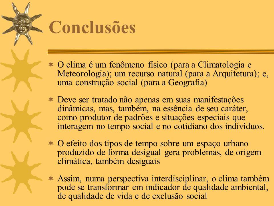 Conclusões O clima é um fenômeno físico (para a Climatologia e Meteorologia); um recurso natural (para a Arquitetura); e, uma construção social (para