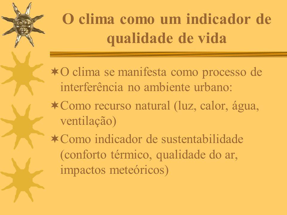 O clima como um indicador de qualidade de vida O clima se manifesta como processo de interferência no ambiente urbano: Como recurso natural (luz, calo