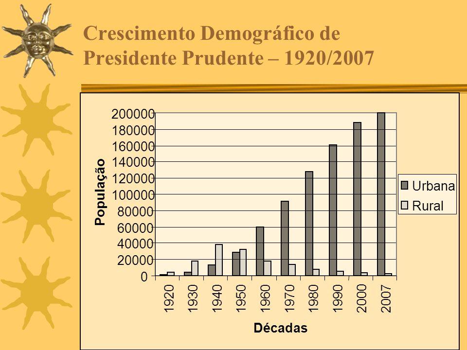 CLIMAS QUENTES E CIRCULAÇÃO DE PEDESTRES PROTEGER DA RADIAÇÃO SOLAR DIRETA CAMINHOS SOMBREADOS COM VEGETAÇÃO, MARQUISES, TOLDOS REVESTIMENTO DO SOLO EVITAR MATERIAIS QUE REFLITAM A RADIAÇÃO SOLAR OU QUE TENHAM GRANDE PODER DE ARMAZENAR CALOR PINTURAS EXTERNAS DEVEM SER CLARAS – PARA QUE MENOS CALOR ATRAVESSE OS VEDOS
