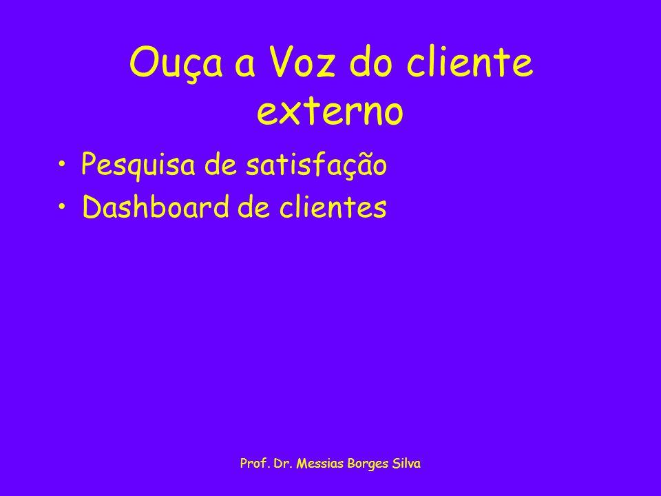 Prof. Dr. Messias Borges Silva Ouça a Voz do cliente externo Pesquisa de satisfação Dashboard de clientes