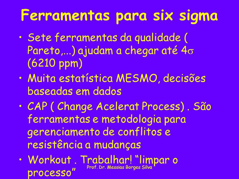 Prof. Dr. Messias Borges Silva Ferramentas para six sigma Sete ferramentas da qualidade ( Pareto,...) ajudam a chegar até 4 (6210 ppm) Muita estatísti