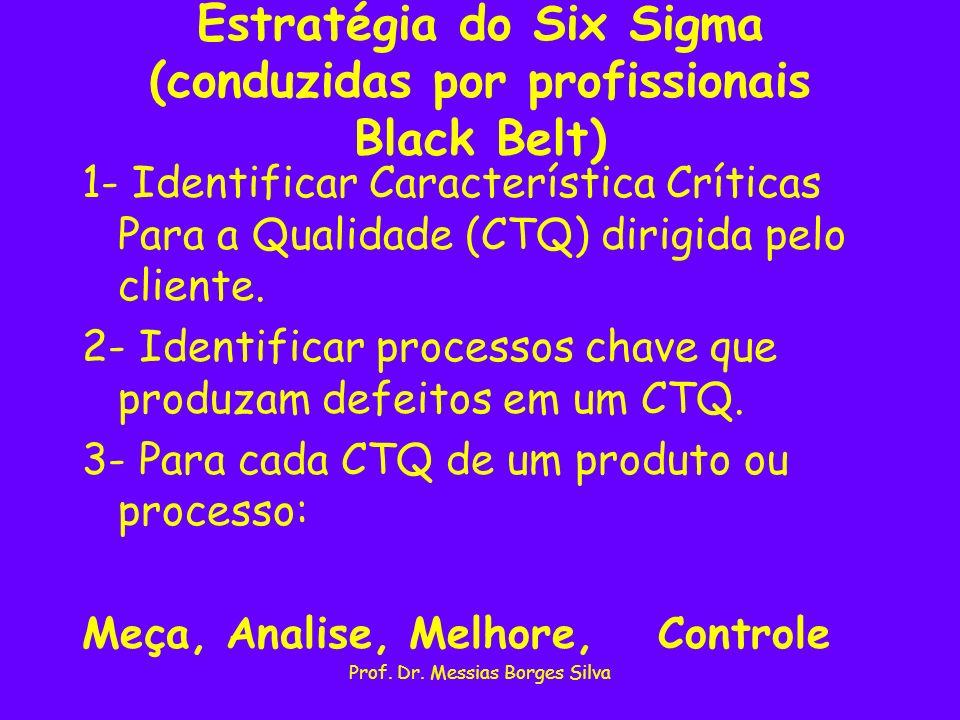Prof. Dr. Messias Borges Silva Estratégia do Six Sigma (conduzidas por profissionais Black Belt) 1- Identificar Característica Críticas Para a Qualida