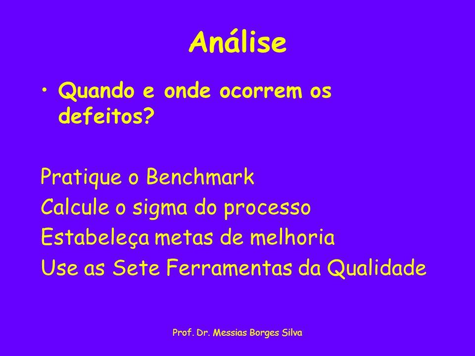 Prof. Dr. Messias Borges Silva Análise Quando e onde ocorrem os defeitos? Pratique o Benchmark Calcule o sigma do processo Estabeleça metas de melhori