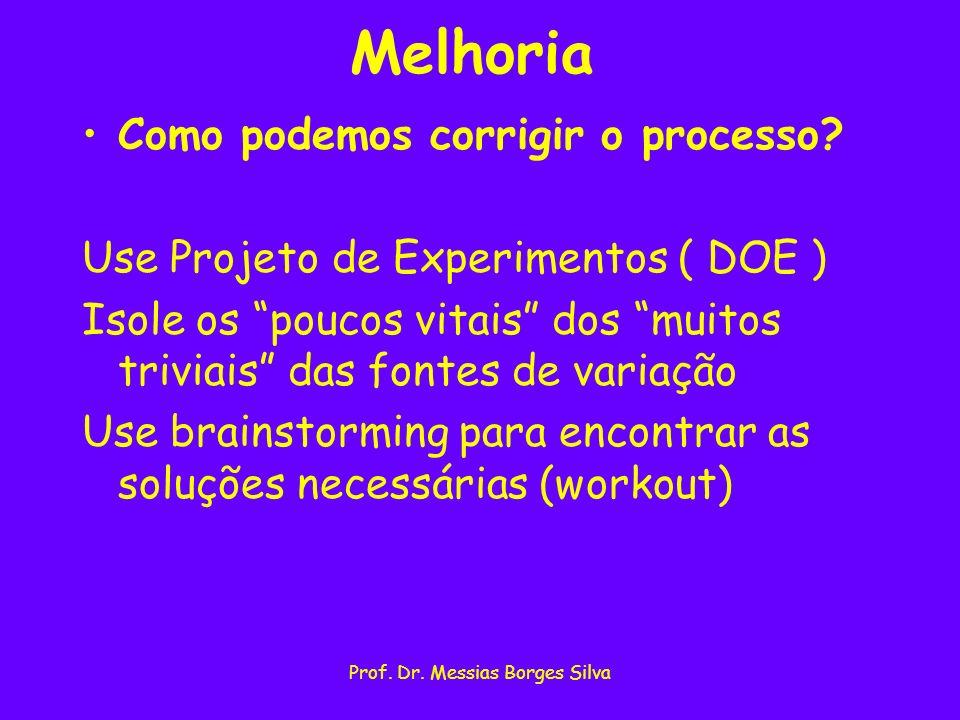 Prof. Dr. Messias Borges Silva Melhoria Como podemos corrigir o processo? Use Projeto de Experimentos ( DOE ) Isole os poucos vitais dos muitos trivia
