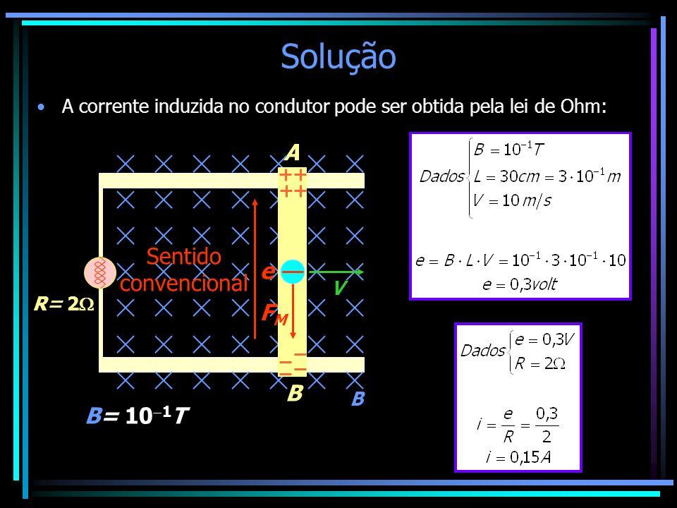 Solução A fem induzida no condutor pode ser obtida pela equação a seguir: A B V B R= 2 B= 10 1 T e FMFM Sentido convencional A corrente induzida no co