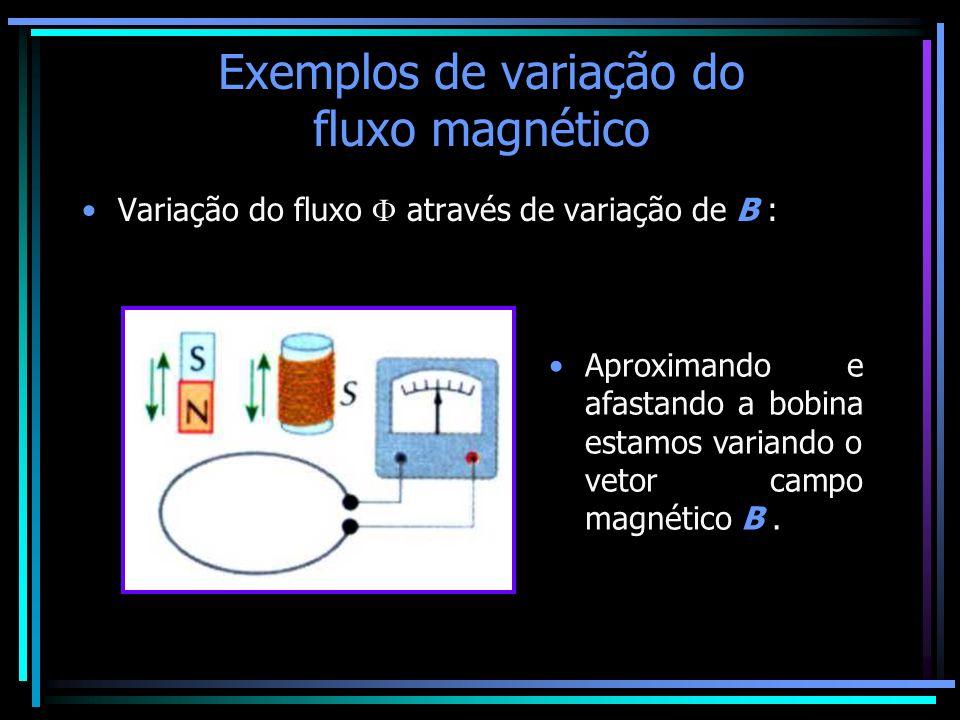 Exemplos de variação do fluxo magnético Variação do fluxo através de variação de B : Aproximando e afastando a bobina estamos variando o vetor campo m