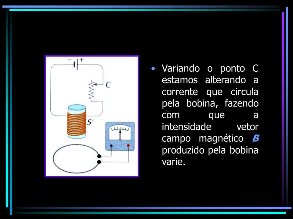 Variando o ponto C estamos alterando a corrente que circula pela bobina, fazendo com que a intensidade vetor campo magnético B produzido pela bobina v