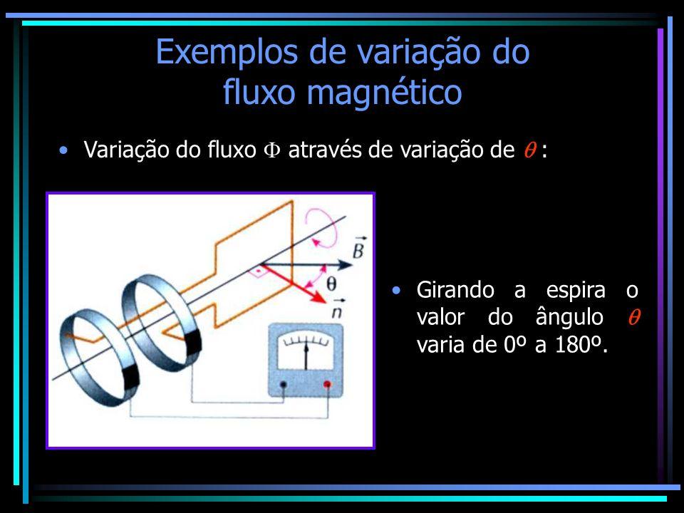 Exemplos de variação do fluxo magnético Variação do fluxo através de variação de : Girando a espira o valor do ângulo varia de 0º a 180º.