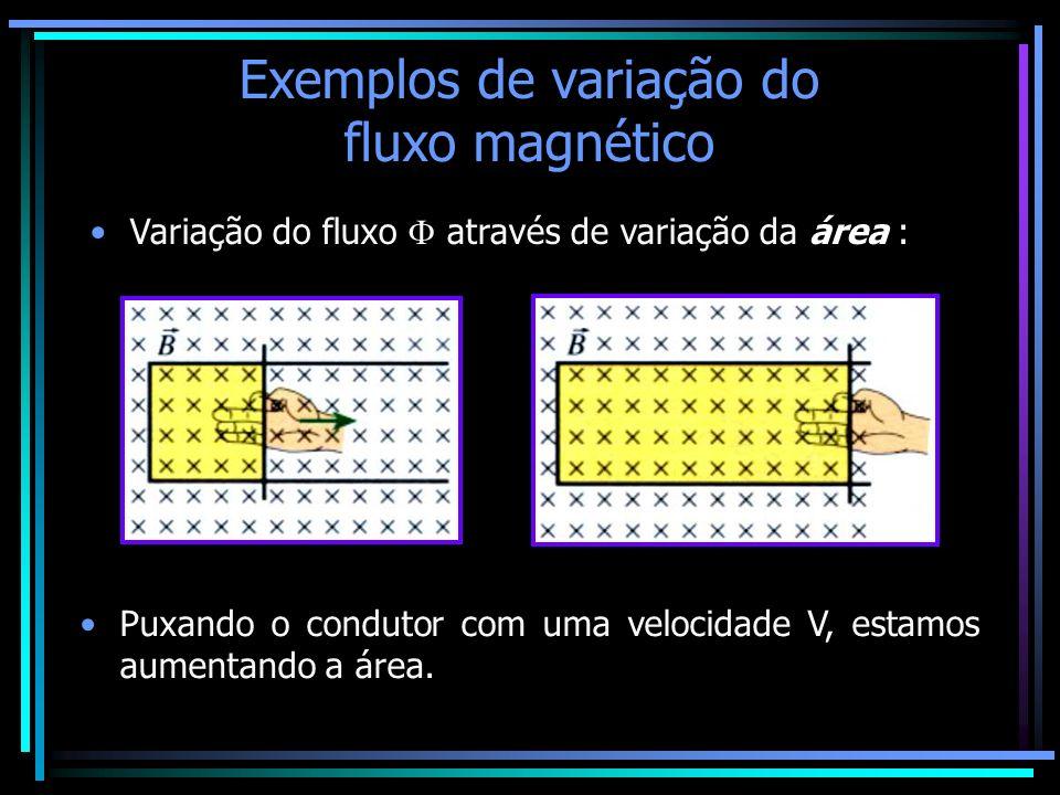 Exemplos de variação do fluxo magnético Variação do fluxo através de variação da área : Puxando o condutor com uma velocidade V, estamos aumentando a