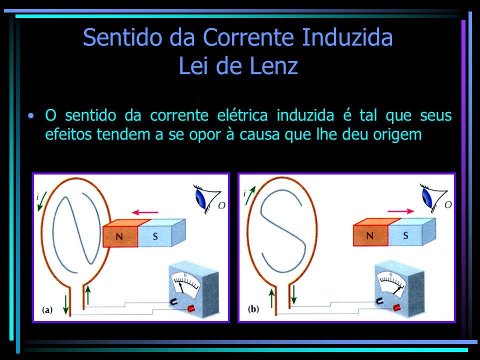 Sentido da Corrente Induzida Lei de Lenz O sentido da corrente elétrica induzida é tal que seus efeitos tendem a se opor à causa que lhe deu origem