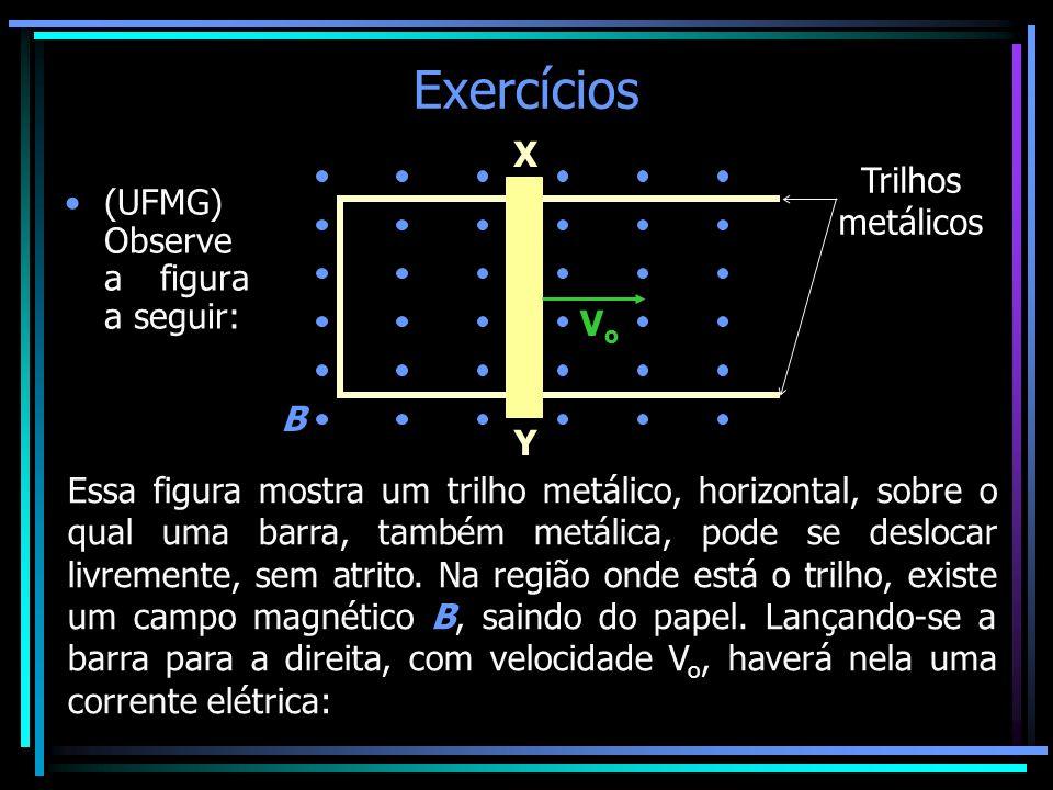 Exercícios (UFMG) Observe a figura a seguir: Essa figura mostra um trilho metálico, horizontal, sobre o qual uma barra, também metálica, pode se deslo