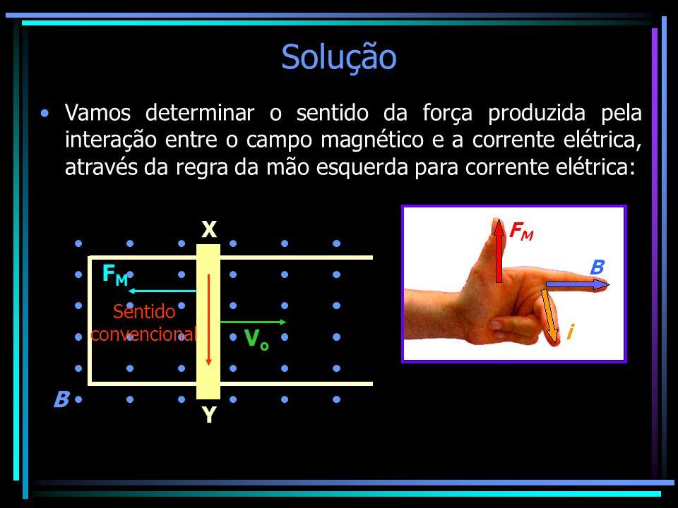 Solução Vamos determinar o sentido da força produzida pela interação entre o campo magnético e a corrente elétrica, através da regra da mão esquerda p