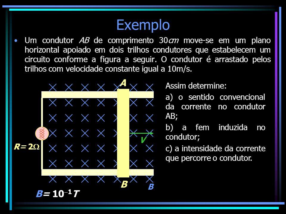 Exemplo Um condutor AB de comprimento 30cm move-se em um plano horizontal apoiado em dois trilhos condutores que estabelecem um circuito conforme a fi
