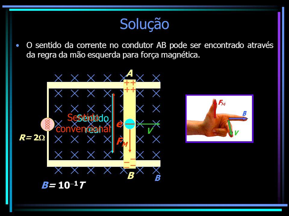 Solução O sentido da corrente no condutor AB pode ser encontrado através da regra da mão esquerda para força magnética. A B V B R= 2 B= 10 1 T e FMFM