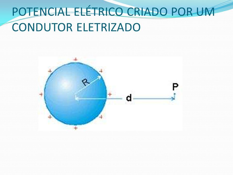 POTENCIAL ELÉTRICO CRIADO POR UM CONDUTOR ELETRIZADO