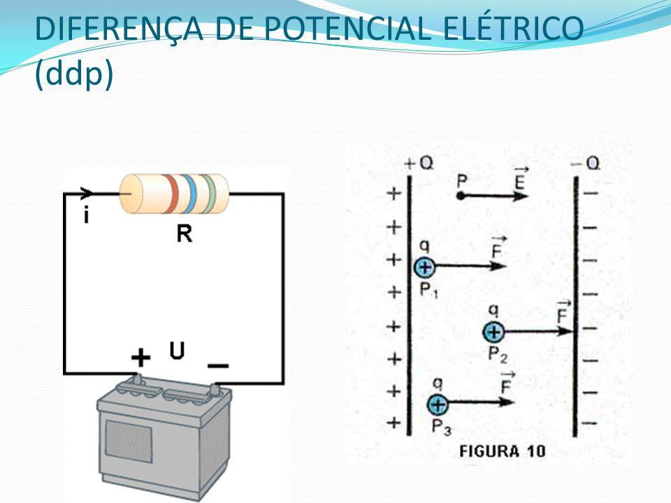 DIFERENÇA DE POTENCIAL ELÉTRICO (ddp)