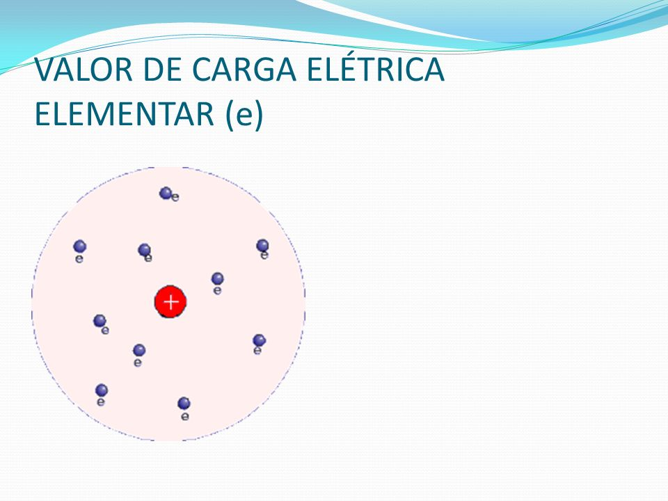 VALOR DE CARGA ELÉTRICA ELEMENTAR (e)