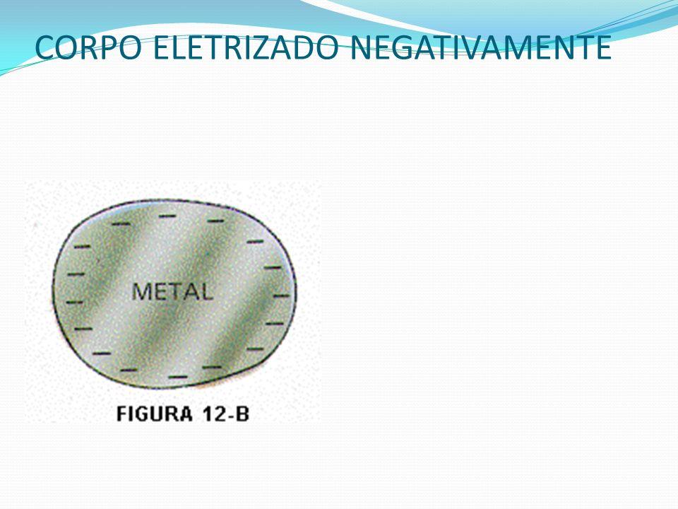 PÊNDULO ELETROSTÁTICO