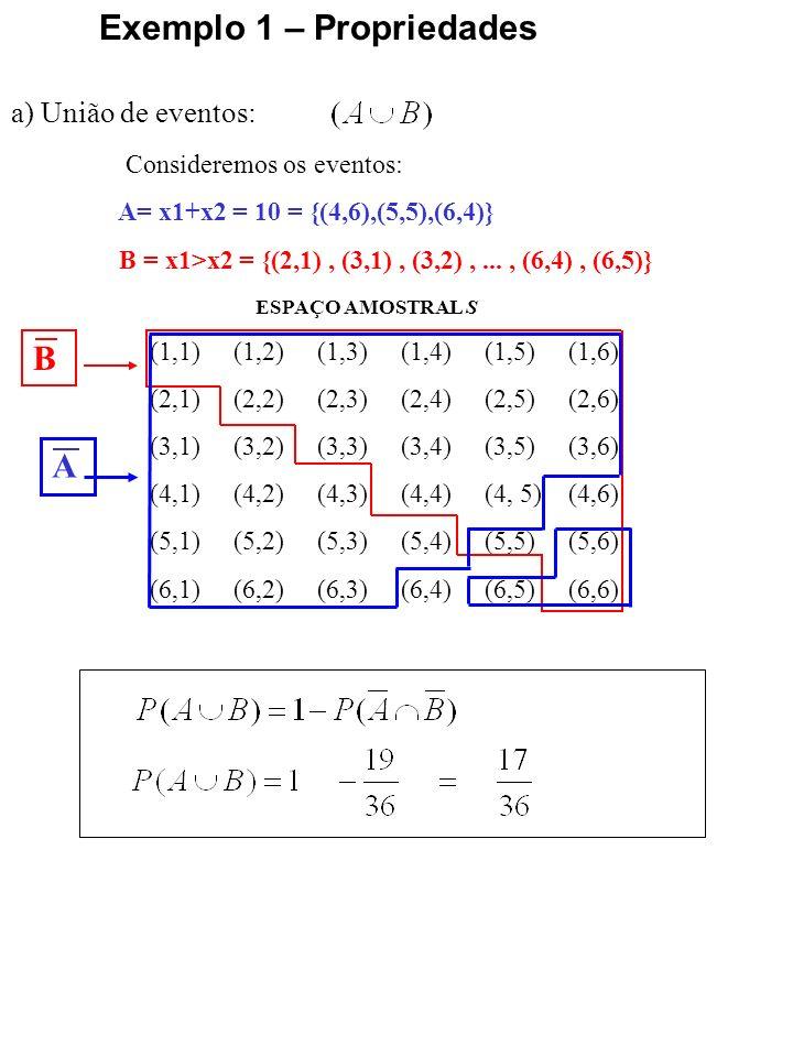 a) União de eventos: Exemplo 1 – Propriedades ESPAÇO AMOSTRAL S (1,1) (1,2) (1,3) (1,4) (1,5) (1,6) (2,1) (2,2) (2,3) (2,4) (2,5) (2,6) (3,1) (3,2) (3