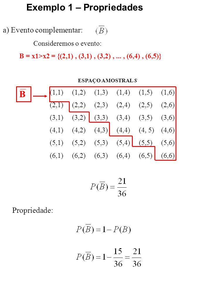 a) Evento complementar: Exemplo 1 – Propriedades ESPAÇO AMOSTRAL S (1,1) (1,2) (1,3) (1,4) (1,5) (1,6) (2,1) (2,2) (2,3) (2,4) (2,5) (2,6) (3,1) (3,2)