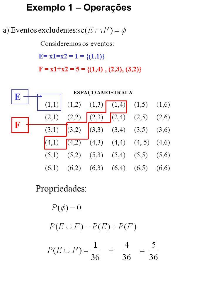 a) Eventos excludentes: Exemplo 1 – Operações Propriedades: ESPAÇO AMOSTRAL S (1,1) (1,2) (1,3) (1,4) (1,5) (1,6) (2,1) (2,2) (2,3) (2,4) (2,5) (2,6)