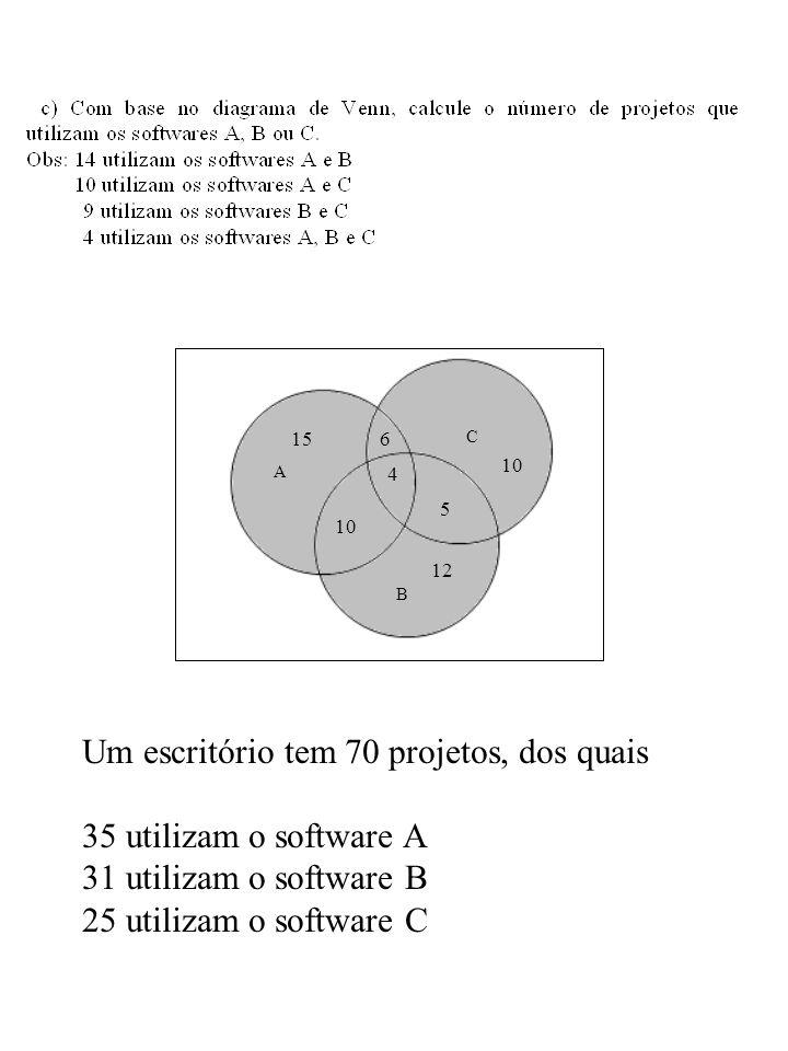 B A C 4 10 6 5 15 12 10 Um escritório tem 70 projetos, dos quais 35 utilizam o software A 31 utilizam o software B 25 utilizam o software C