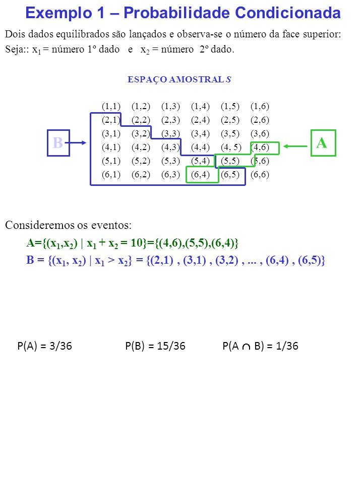 Dois dados equilibrados são lançados e observa-se o número da face superior: Seja:: x 1 = número 1º dado e x 2 = número 2º dado. ESPAÇO AMOSTRAL S (1,