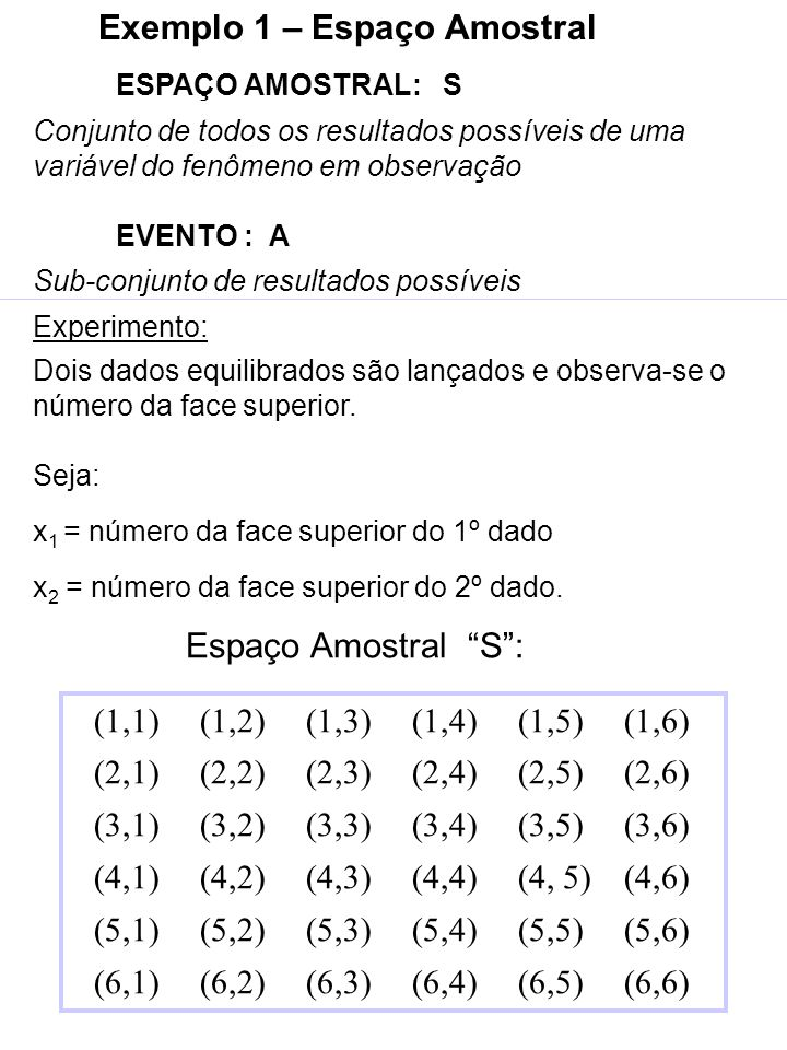 Exemplo 1 – Operações a) Intersecção de eventos: ESPAÇO AMOSTRAL S (1,1) (1,2) (1,3) (1,4) (1,5) (1,6) (2,1) (2,2) (2,3) (2,4) (2,5) (2,6) (3,1) (3,2) (3,3) (3,4) (3,5) (3,6) (4,1) (4,2) (4,3) (4,4) (4, 5) (4,6) (5,1) (5,2) (5,3) (5,4) (5,5) (5,6) (6,1) (6,2) (6,3) (6,4) (6,5) (6,6) B A Consideremos os eventos: A= x1+x2 = 10 = {(4,6),(5,5),(6,4)} B = x1>x2 = {(2,1), (3,1), (3,2),..., (6,4), (6,5)} S A B