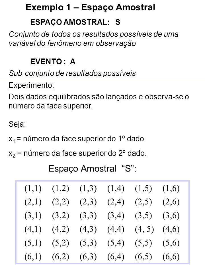 A B Exercício B A C 14 21 9 8 16